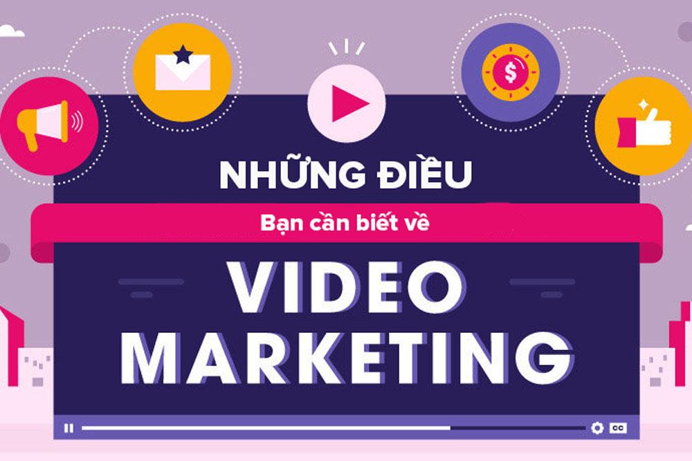 Những điều cần biết về Video Marketing